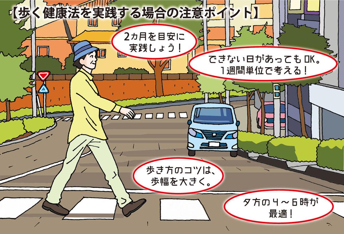 歩く健康法を実戦するときの注意ポイント