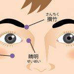 仮性近視に効果的なツボ