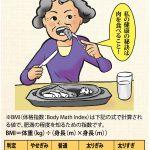 BMI体格指数