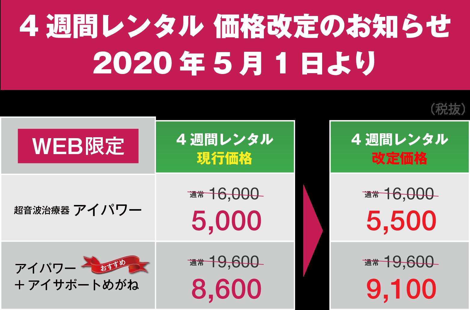 4週間レンタル 価格改定のお知らせ 2020年5月1日より